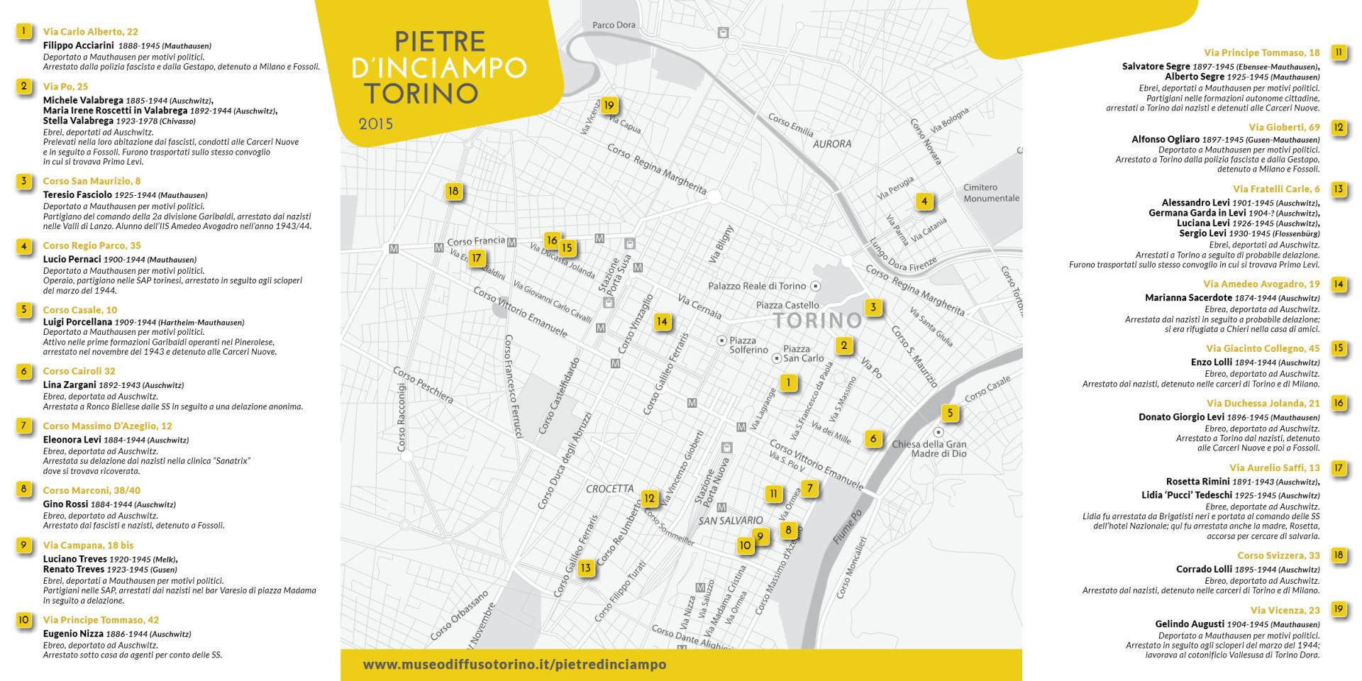 Stolpersteine in Turin